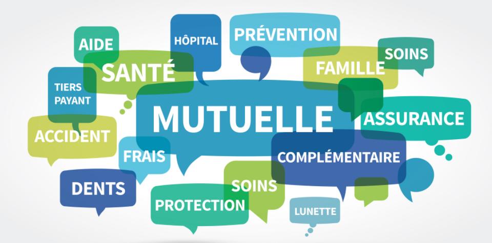 Assurance mutuelle